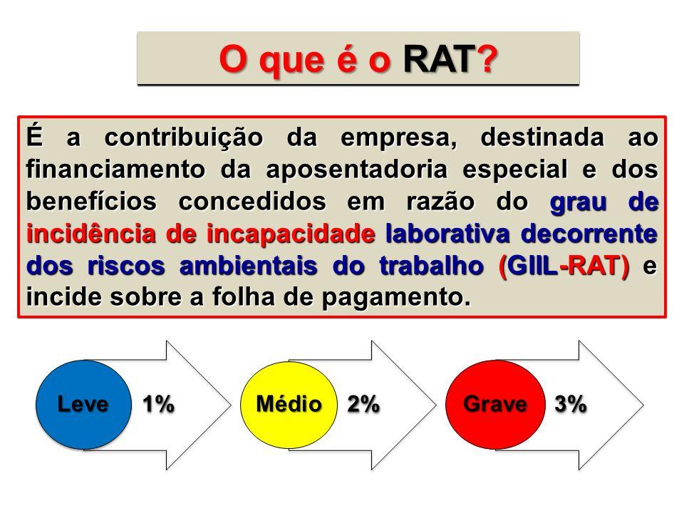 O que é o RAT? É a contribuição da empresa, destinada ao financiamento da aposentadoria especial e dos benefícios concedidos em razão do grau de incid