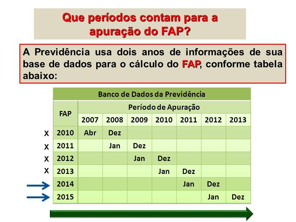 Que períodos contam para a apuração do FAP? FAP A Previdência usa dois anos de informações de sua base de dados para o cálculo do FAP, conforme tabela