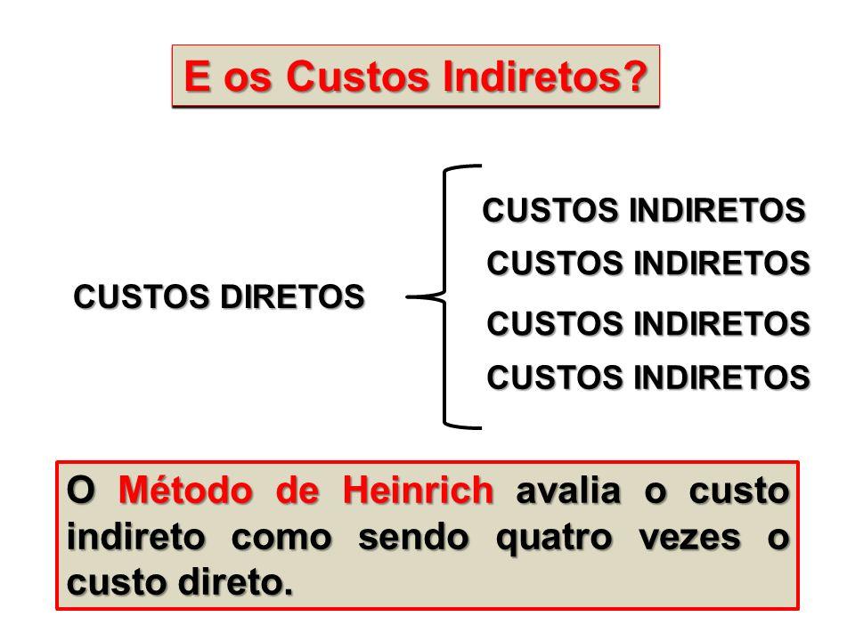 E os Custos Indiretos? CUSTOS DIRETOS CUSTOS INDIRETOS O Método de Heinrich avalia o custo indireto como sendo quatro vezes o custo direto.