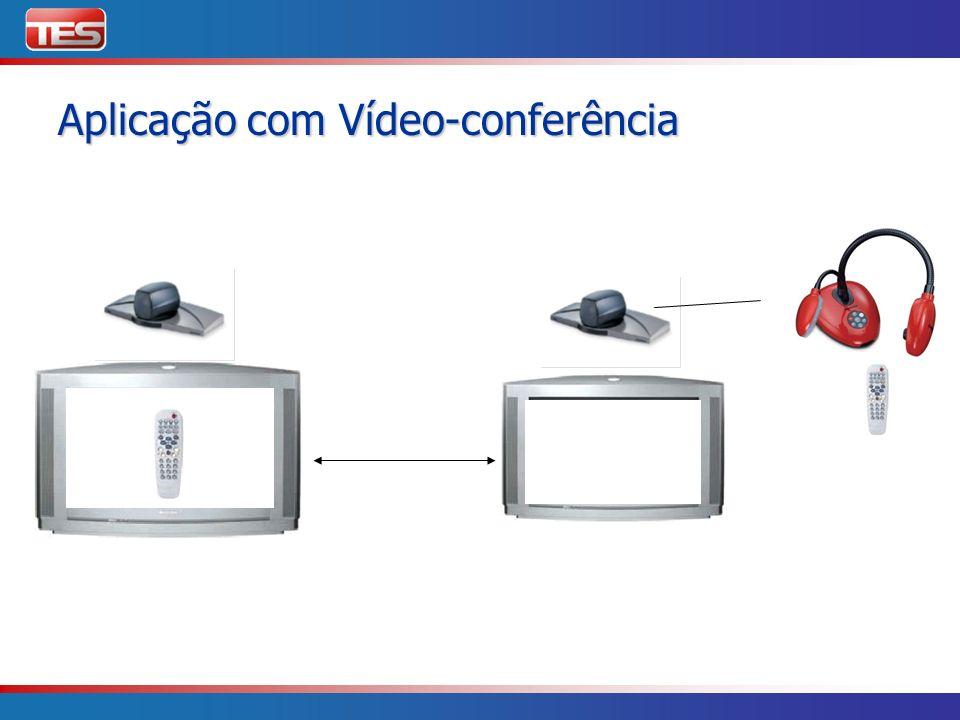 Aplicação com Vídeo-conferência
