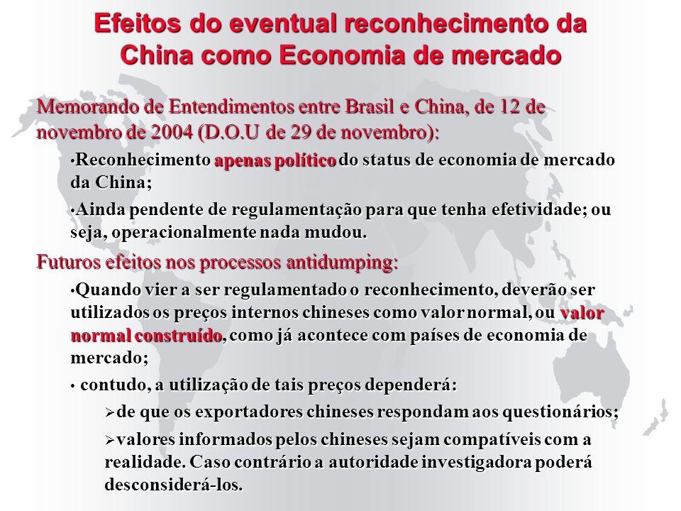 Efeitos do eventual reconhecimento da China como Economia de mercado Memorando de Entendimentos entre Brasil e China, de 12 de novembro de 2004 (D.O.U