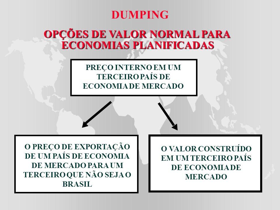 OPÇÕES DE VALOR NORMAL PARA ECONOMIAS PLANIFICADAS O PREÇO DE EXPORTAÇÃO DE UM PAÍS DE ECONOMIA DE MERCADO PARA UM TERCEIRO QUE NÃO SEJA O BRASIL O VA