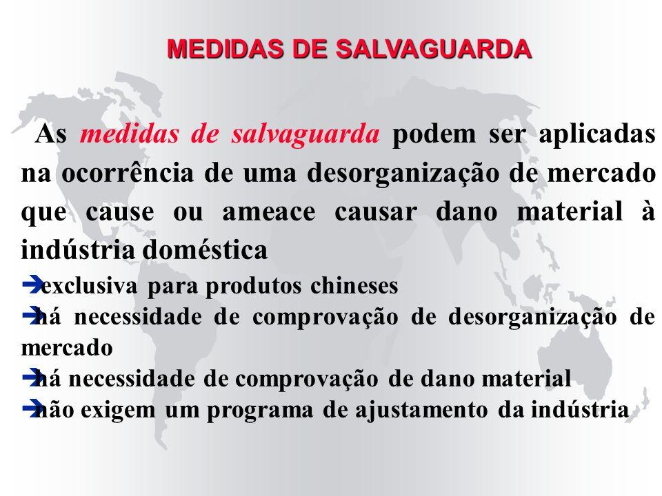As medidas de salvaguarda podem ser aplicadas na ocorrência de uma desorganização de mercado que cause ou ameace causar dano material à indústria domé