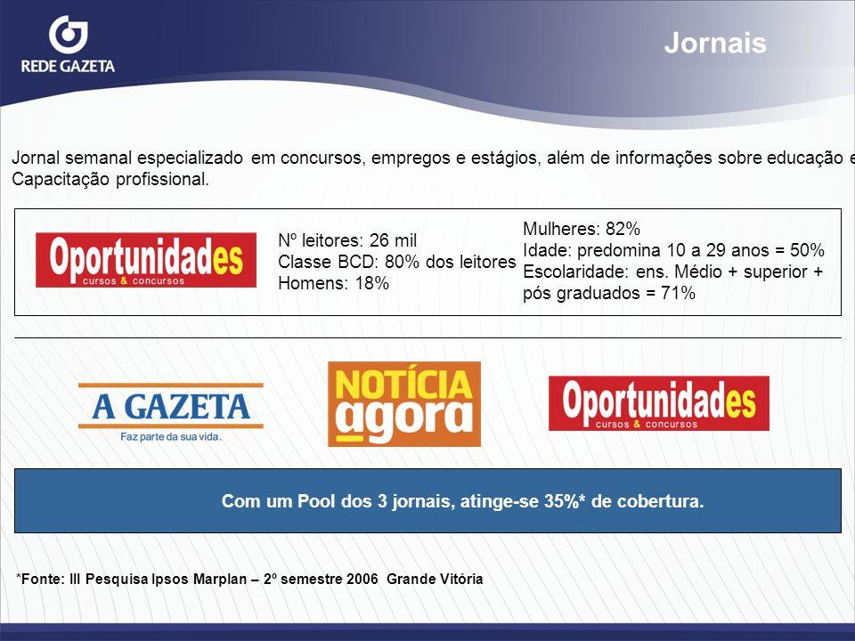 *Fonte: III Pesquisa Ipsos Marplan – 2º semestre 2006 Grande Vitória Jornal semanal especializado em concursos, empregos e estágios, além de informaçõ