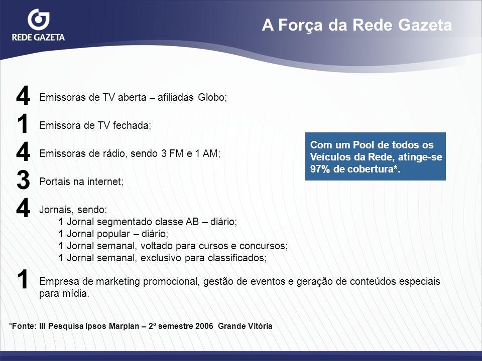 A Força da Rede Gazeta Com um Pool de todos os Veículos da Rede, atinge-se 97% de cobertura*. 4 Emissoras de TV aberta – afiliadas Globo; 1 Emissora d