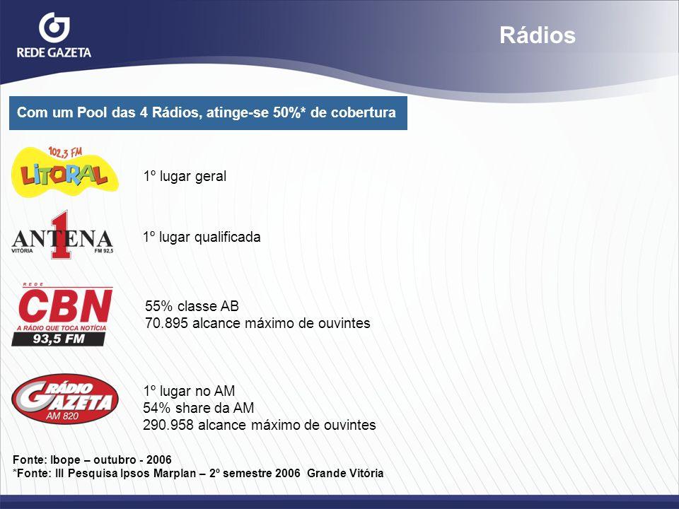 Rádios Com um Pool das 4 Rádios, atinge-se 50%* de cobertura Fonte: Ibope – outubro - 2006 *Fonte: III Pesquisa Ipsos Marplan – 2º semestre 2006 Grand