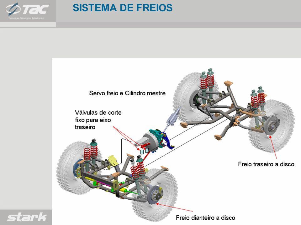 SISTEMA DE FREIOS