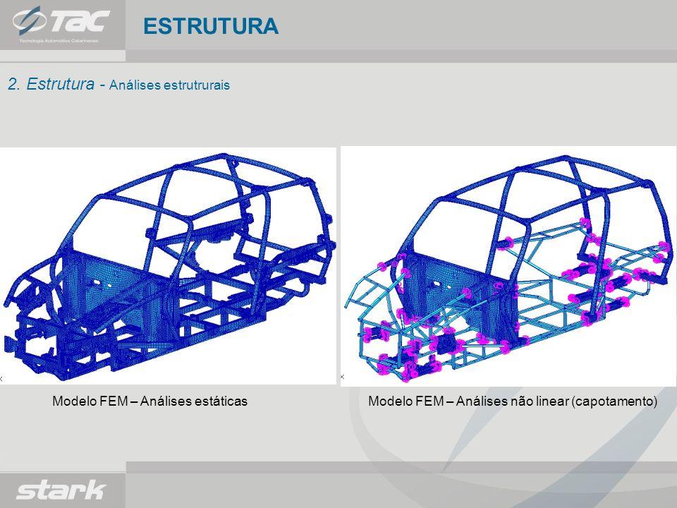 2. Estrutura - Análises estrutrurais Modelo FEM – Análises estáticasModelo FEM – Análises não linear (capotamento)