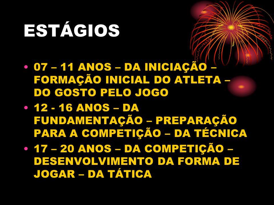 DIVISÃO IDEAL CATEGORIAS Ideal Dente-de-leite – 8/9/10 Pré-Mirim– 11/12 Mirim– 13/14 Infantil– 15/16 Juvenil– 17/18 Junior– 19/20