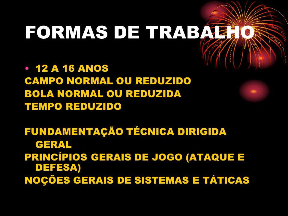 COMPETIÇÃO 7 A 11 INTERNAS GRUPOS FORMADOS POR IDADE, MATURIDADE, ALTURA E BIÓTIPO