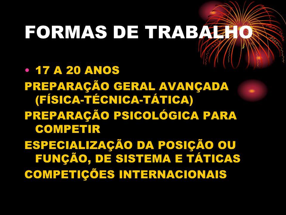 COMPETIÇÕES 12 A 16 JOGOS-TREINO JOGOS AMISTOSOS TORNEIOS NACIONAIS E INTERNACIONAIS CAMPEONATOS FEDERADOS