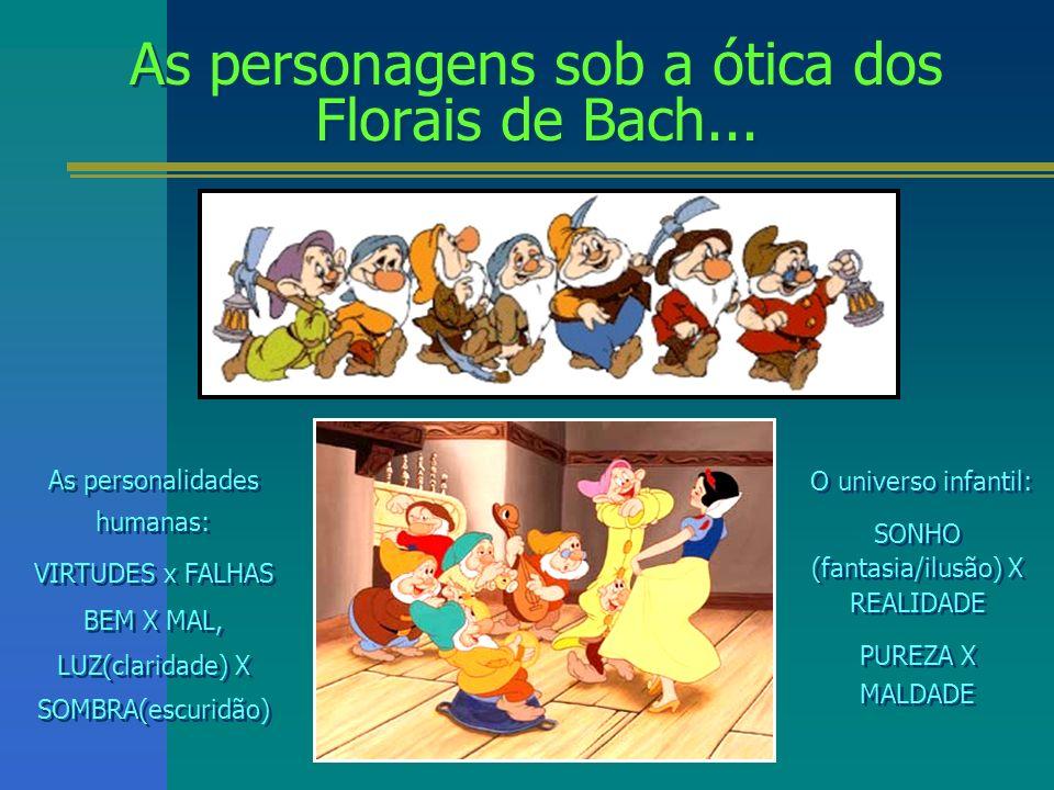 As personagens sob a ótica dos Florais de Bach... As personagens sob a ótica dos Florais de Bach... As personalidades humanas: VIRTUDES x FALHAS BEM X