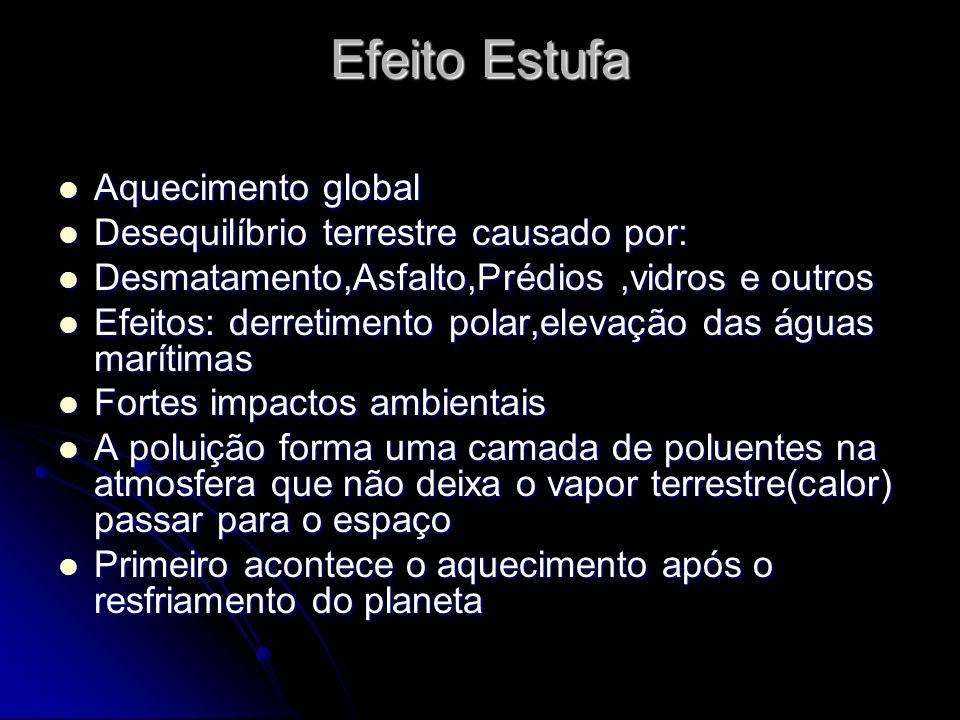 Efeito Estufa Efeito Estufa Aquecimento global Aquecimento global Desequilíbrio terrestre causado por: Desequilíbrio terrestre causado por: Desmatamen