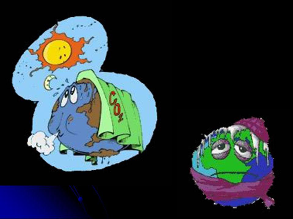 Inversão Térmica Início com a Revolução Industrial- 1750 na Inglaterra Início com a Revolução Industrial- 1750 na Inglaterra Provocou o Smog ( Fumaça nociva ) Provocou o Smog ( Fumaça nociva ) Milhares de mortos por asfixia Milhares de mortos por asfixia Aumento das doenças pulmonares Aumento das doenças pulmonares Ar quente(artificial) eleva-se sobre o ar mais frio(natural) Ar quente(artificial) eleva-se sobre o ar mais frio(natural)