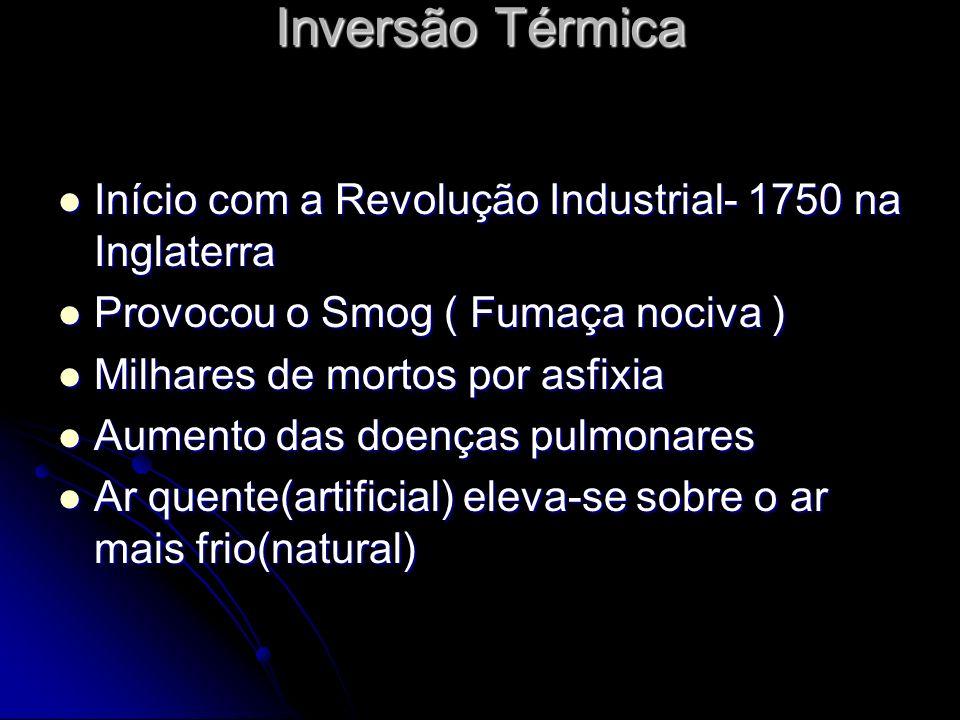 Inversão Térmica Início com a Revolução Industrial- 1750 na Inglaterra Início com a Revolução Industrial- 1750 na Inglaterra Provocou o Smog ( Fumaça