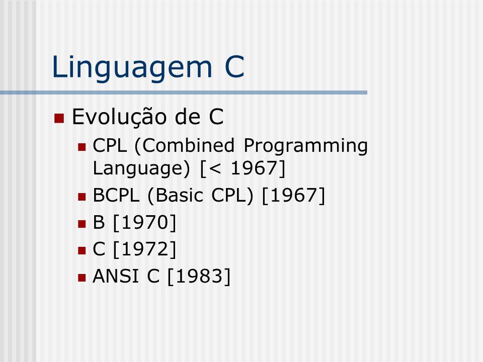 Linguagem C Evolução de C CPL (Combined Programming Language) [< 1967] BCPL (Basic CPL) [1967] B [1970] C [1972] ANSI C [1983]