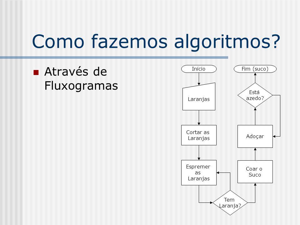 Como fazemos algoritmos? Através de Fluxogramas Início Laranjas Cortar as Laranjas Tem Laranja? Espremer as Laranjas Coar o Suco Adoçar Está azedo? Fi