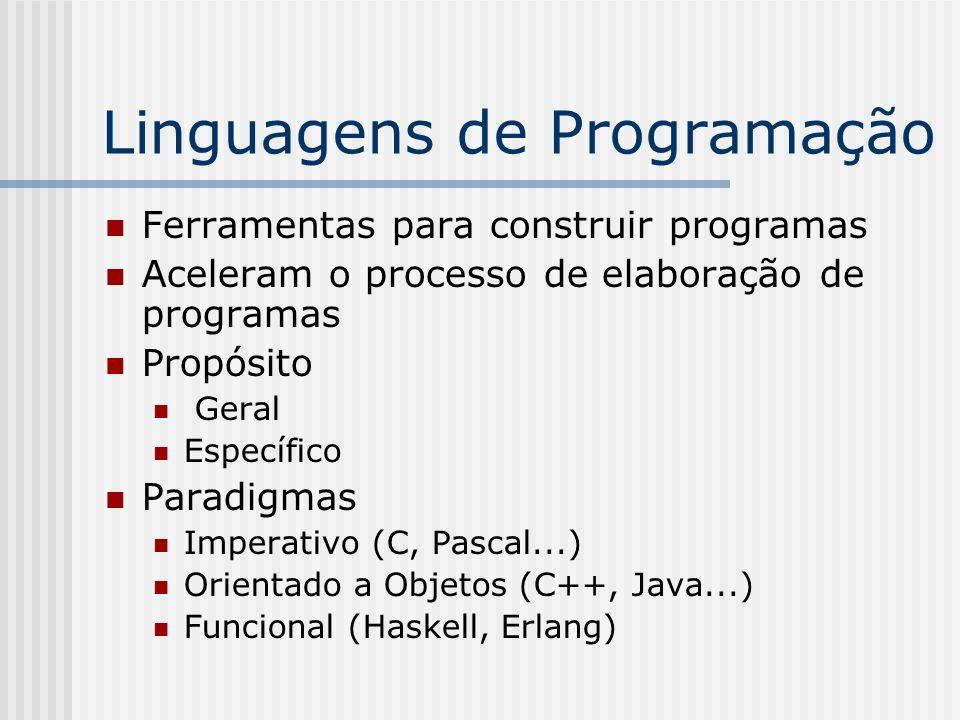 Linguagens de Programação Ferramentas para construir programas Aceleram o processo de elaboração de programas Propósito Geral Específico Paradigmas Im