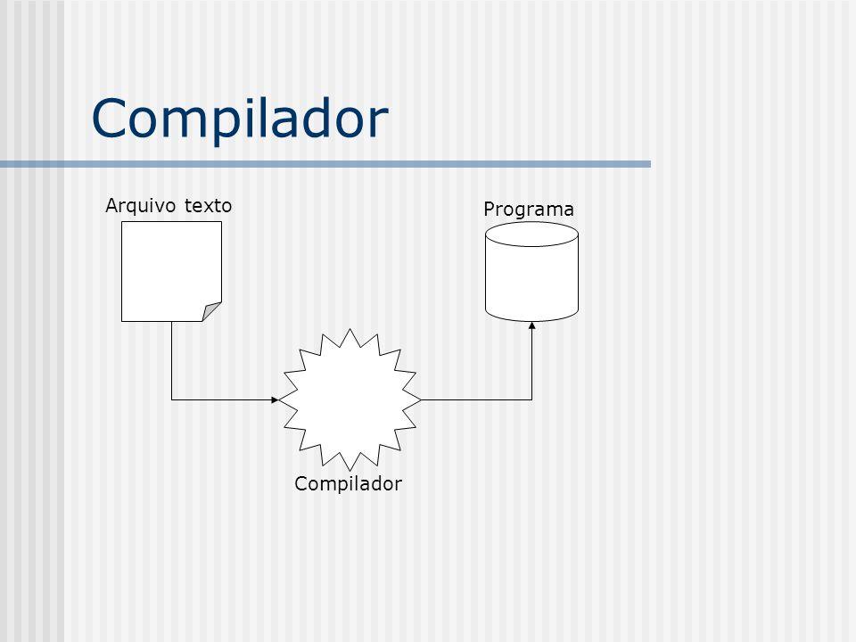 Compilador Arquivo texto Compilador Programa
