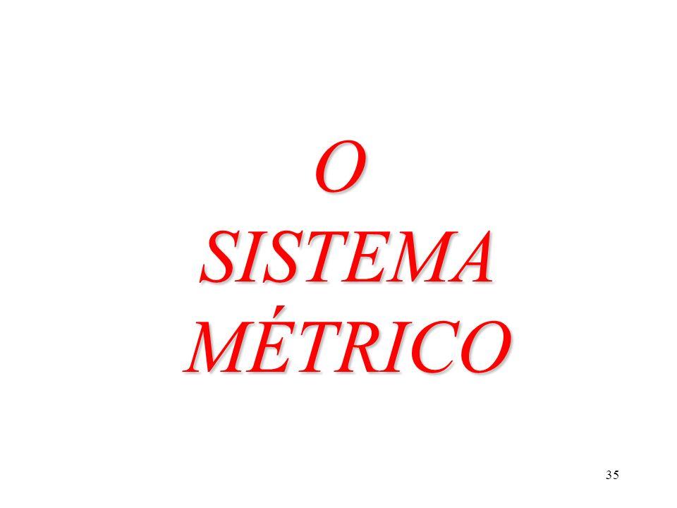 35 O SISTEMA MÉTRICO
