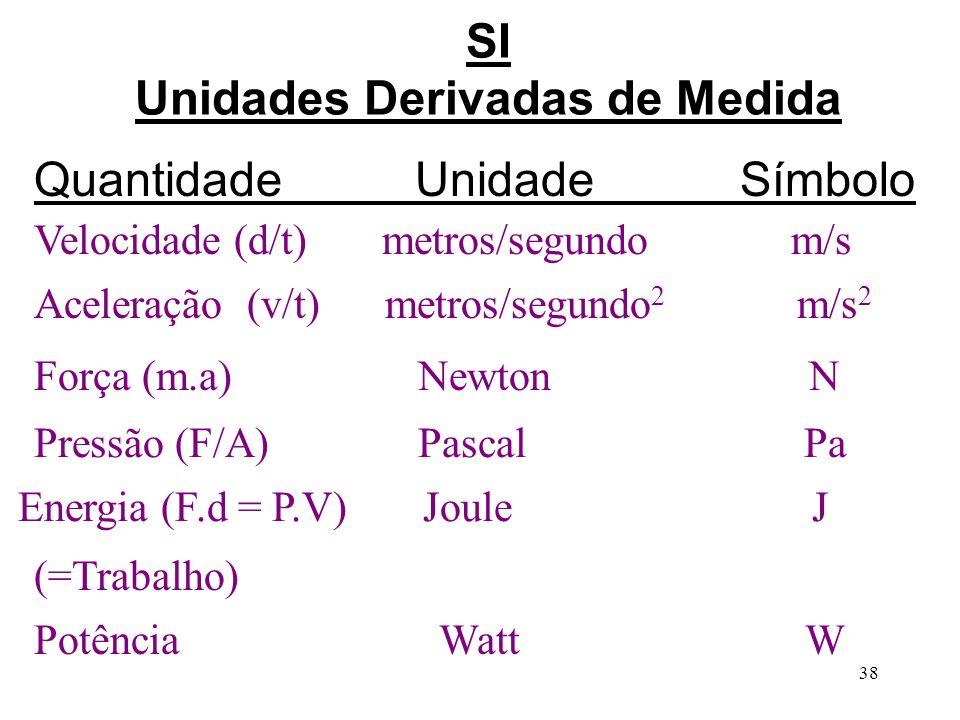 38 SI Unidades Derivadas de Medida Quantidade Unidade Símbolo Velocidade (d/t) metros/segundo m/s Aceleração (v/t) metros/segundo 2 m/s 2 Força (m.a)N