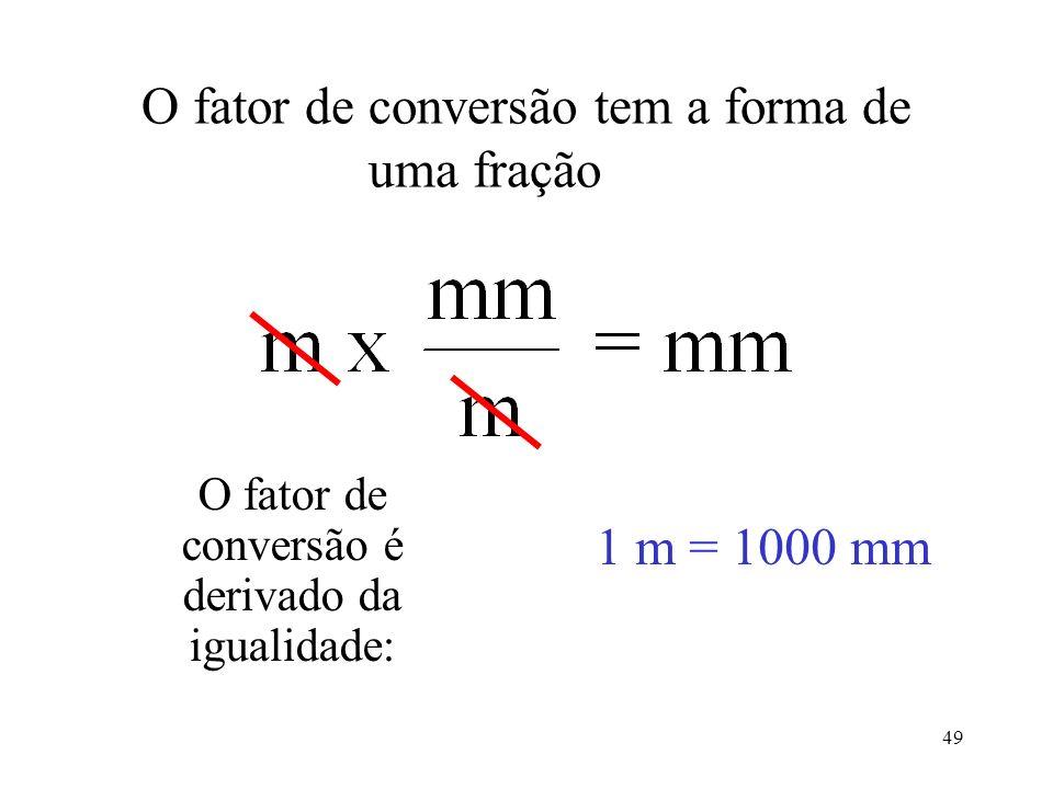 49 O fator de conversão tem a forma de uma fração O fator de conversão é derivado da igualidade: 1 m = 1000 mm
