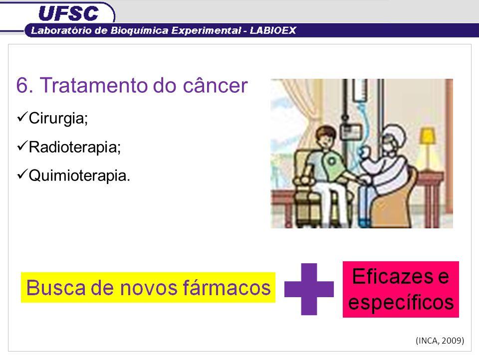 6. Tratamento do câncer Cirurgia; Radioterapia; Quimioterapia. (INCA, 2009)