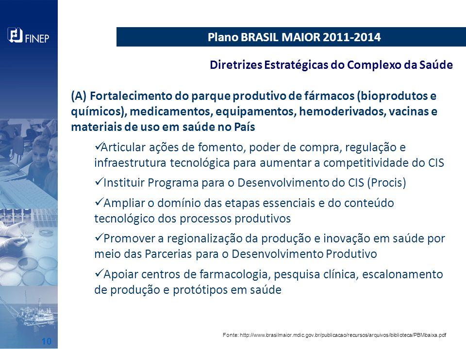 Diretrizes Estratégicas do Complexo da Saúde (A) Fortalecimento do parque produtivo de fármacos (bioprodutos e químicos), medicamentos, equipamentos,