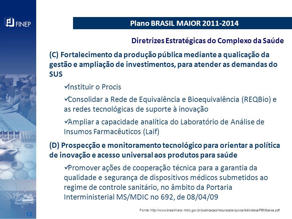 Fonte: http://www.brasilmaior.mdic.gov.br/publicacao/recursos/arquivos/biblioteca/PBMbaixa.pdf Plano BRASIL MAIOR 2011-2014 Diretrizes Estratégicas do