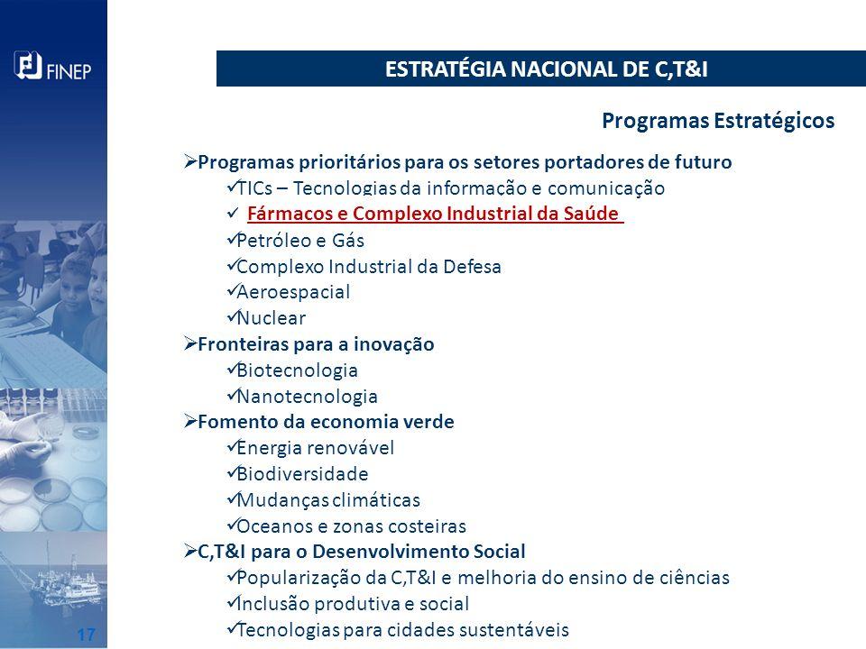 ESTRATÉGIA NACIONAL DE C,T&I Programas Estratégicos Programas prioritários para os setores portadores de futuro TICs – Tecnologias da informação e com