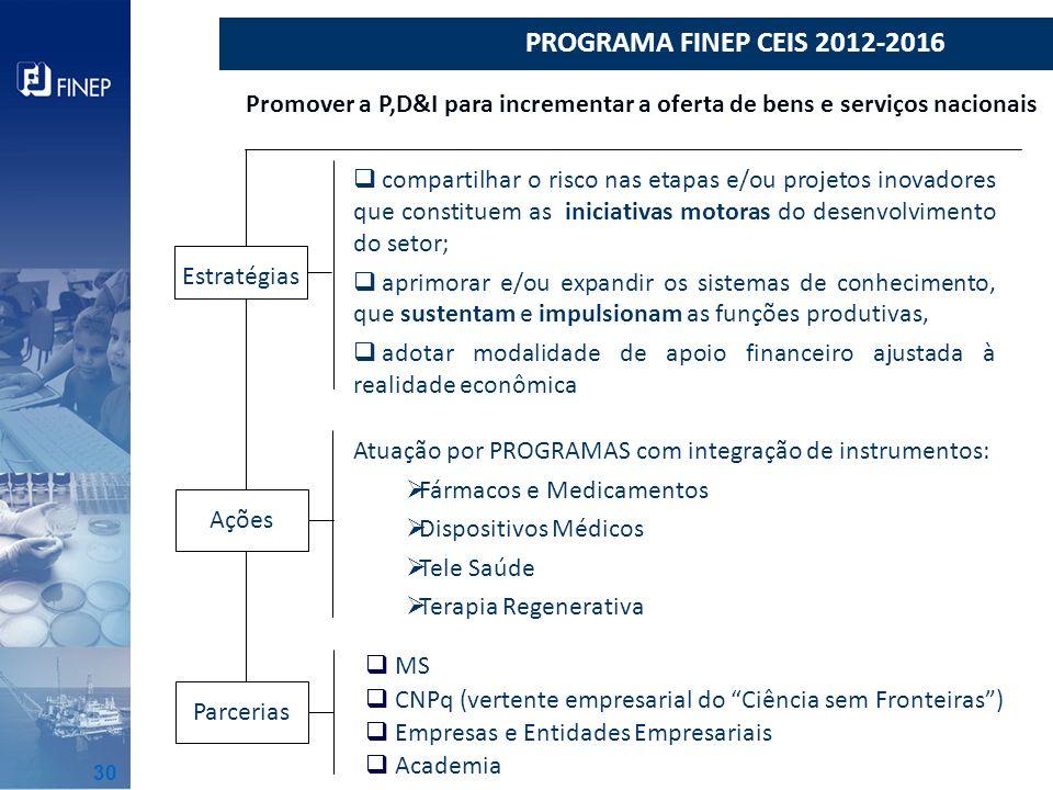 PROGRAMA FINEP CEIS 2012-2016 MS CNPq (vertente empresarial do Ciência sem Fronteiras) Empresas e Entidades Empresariais Academia Promover a P,D&I par