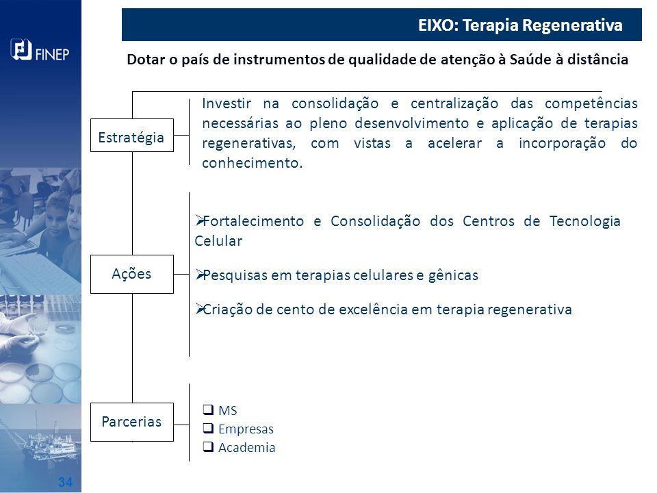 EIXO: Terapia Regenerativa Dotar o país de instrumentos de qualidade de atenção à Saúde à distância Investir na consolidação e centralização das compe