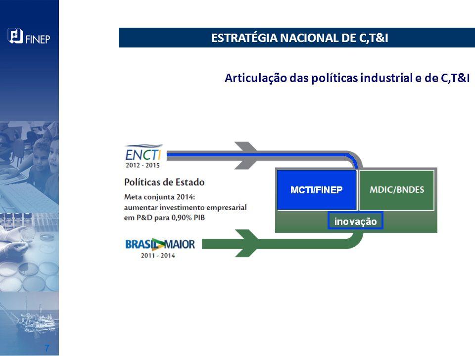 ESTRATÉGIA NACIONAL DE C,T&I Articulação das políticas industrial e de C,T&I 7