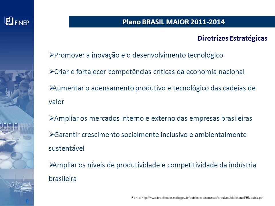 FINEP: ciência, tecnologia e inovação A FINEP financia todos os estágios do desenvolvimento científico, tecnológico e inovação Empresa Nascente Incubação e startups Pre- incubação Pesquisa Científica &Tecnológica Infra-estrutura Expansão e Consolidação de Empresas Inovar Semente PAPPE PRIME INOVAR Inova Brasil Não reembolsável InvestimentoCrédito Subvenção PROINFRA Estruturante Novos Campi Projetos C&T Juro Zero Subvenção: Edital Nacional SIBRATEC ICT-Empresa Desenvolvimento tecnológico & inovação 20