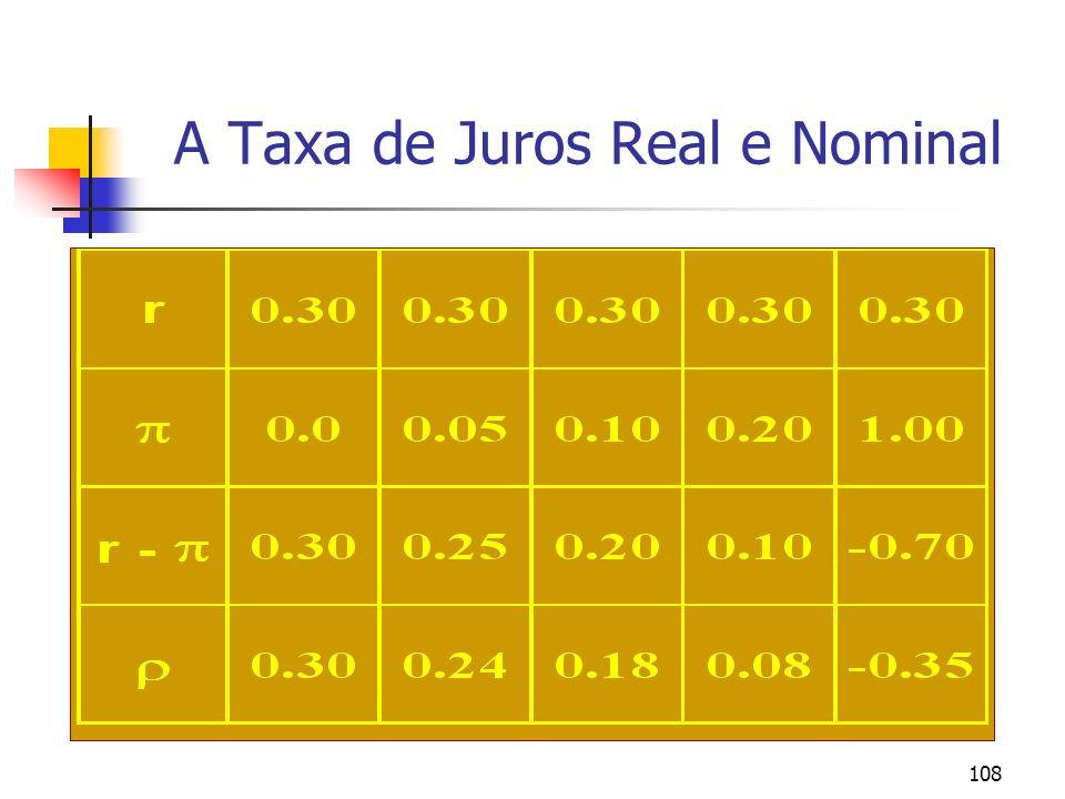 108 A Taxa de Juros Real e Nominal
