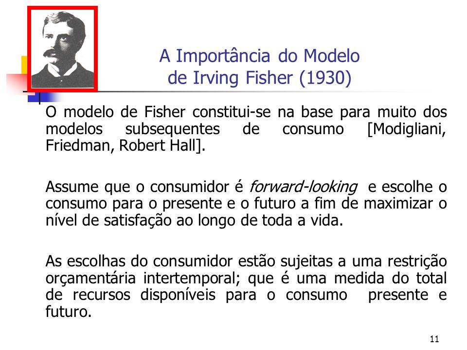 11 A Importância do Modelo de Irving Fisher (1930) O modelo de Fisher constitui-se na base para muito dos modelos subsequentes de consumo [Modigliani,
