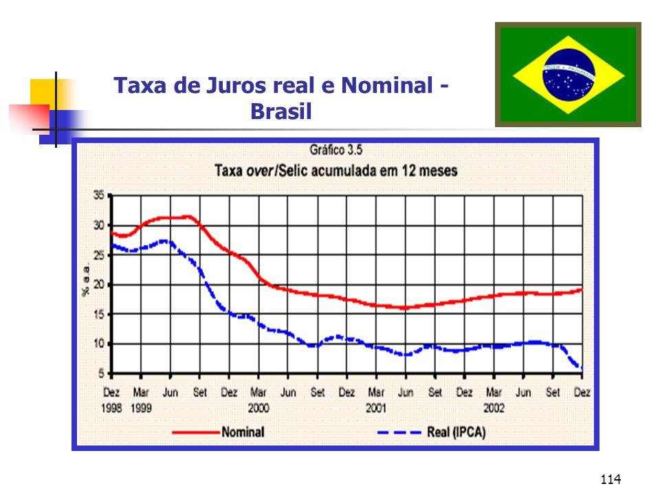 114 Taxa de Juros real e Nominal - Brasil