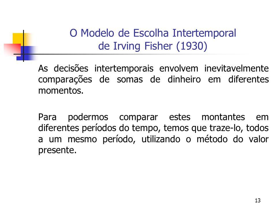 13 O Modelo de Escolha Intertemporal de Irving Fisher (1930) As decisões intertemporais envolvem inevitavelmente comparações de somas de dinheiro em d