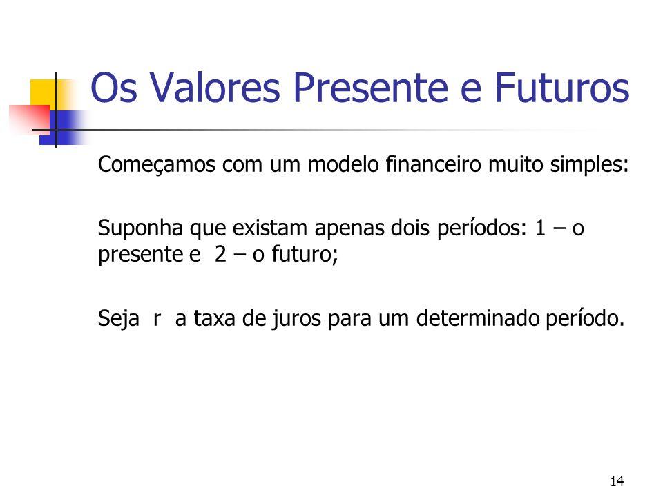14 Os Valores Presente e Futuros Começamos com um modelo financeiro muito simples: Suponha que existam apenas dois períodos: 1 – o presente e 2 – o fu