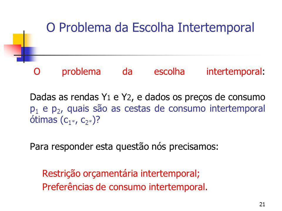 21 O Problema da Escolha Intertemporal O problema da escolha intertemporal: Dadas as rendas Y 1 e Y 2, e dados os preços de consumo p 1 e p 2, quais s