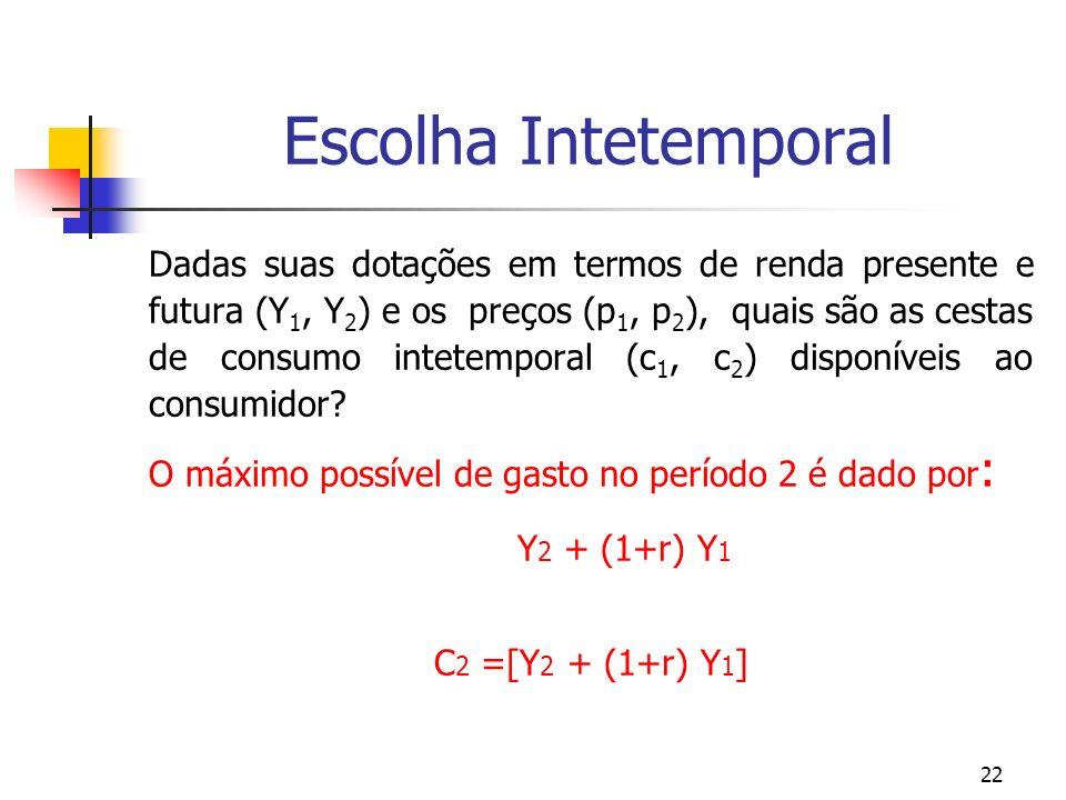 22 Escolha Intetemporal Dadas suas dotações em termos de renda presente e futura (Y 1, Y 2 ) e os preços (p 1, p 2 ), quais são as cestas de consumo i