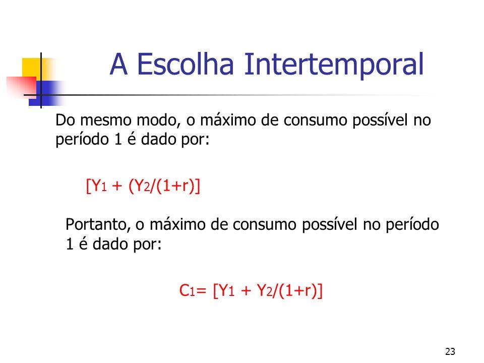 23 A Escolha Intertemporal Do mesmo modo, o máximo de consumo possível no período 1 é dado por: [Y 1 + (Y 2 /(1+r)] Portanto, o máximo de consumo poss