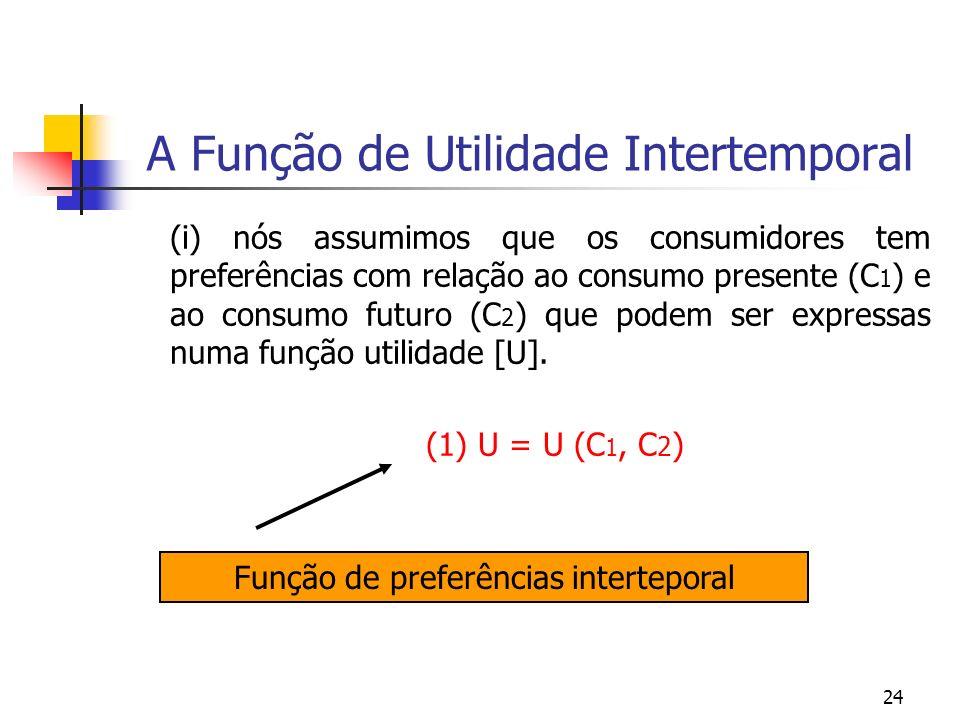 24 A Função de Utilidade Intertemporal (i) nós assumimos que os consumidores tem preferências com relação ao consumo presente (C 1 ) e ao consumo futu