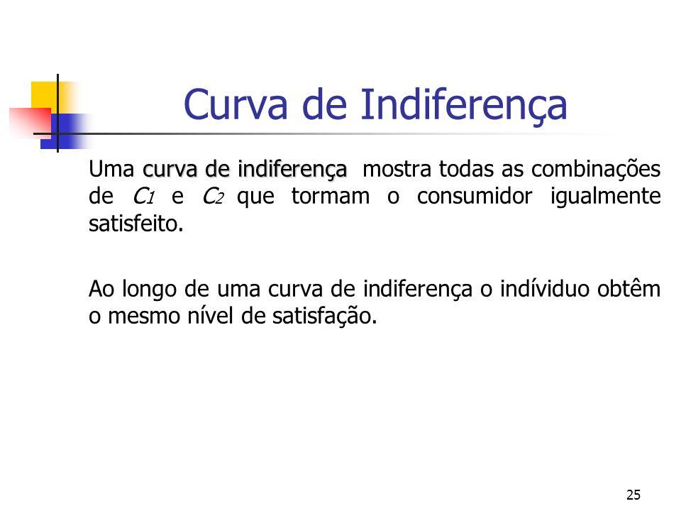 25 Curva de Indiferença curva de indiferença Uma curva de indiferença mostra todas as combinações de C 1 e C 2 que tormam o consumidor igualmente sati