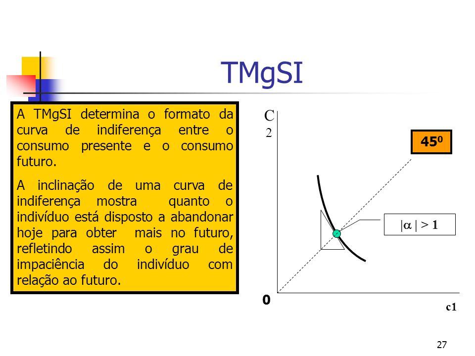 27 TMgSI | | > 1 C2C2 c1 0 45 0 A TMgSI determina o formato da curva de indiferença entre o consumo presente e o consumo futuro. A inclinação de uma c