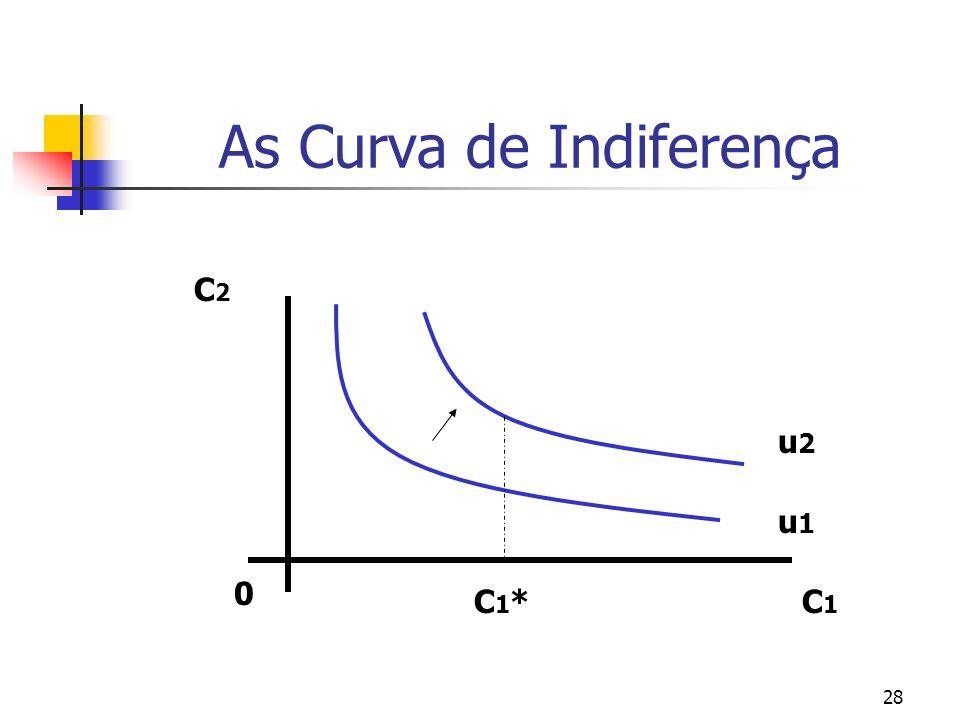 28 As Curva de Indiferença C1C1 C2C2 0 u1u1 u2u2 C1*C1*