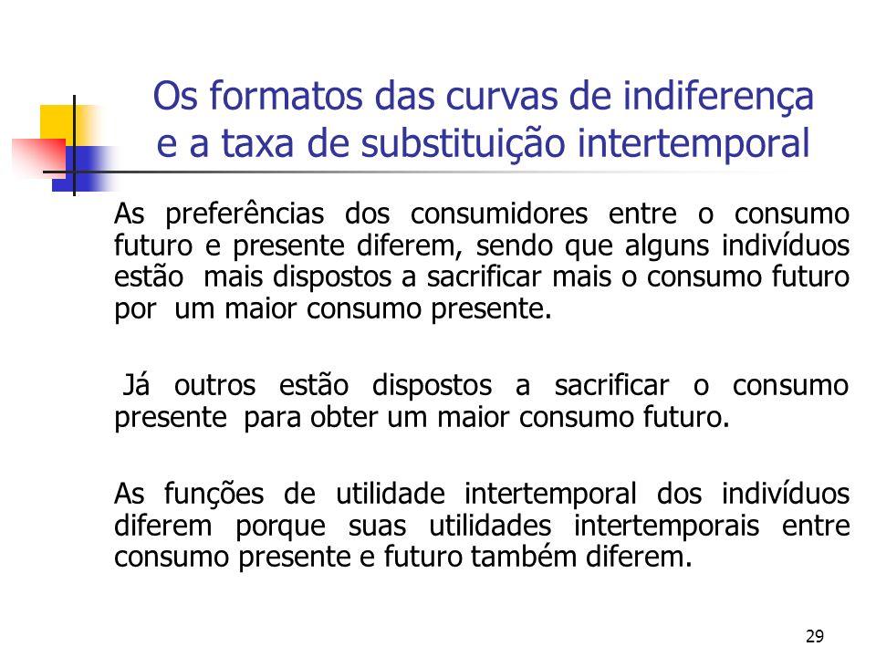 29 Os formatos das curvas de indiferença e a taxa de substituição intertemporal As preferências dos consumidores entre o consumo futuro e presente dif