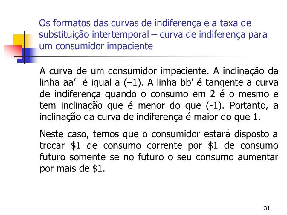 31 Os formatos das curvas de indiferença e a taxa de substituição intertemporal – curva de indiferença para um consumidor impaciente A curva de um con