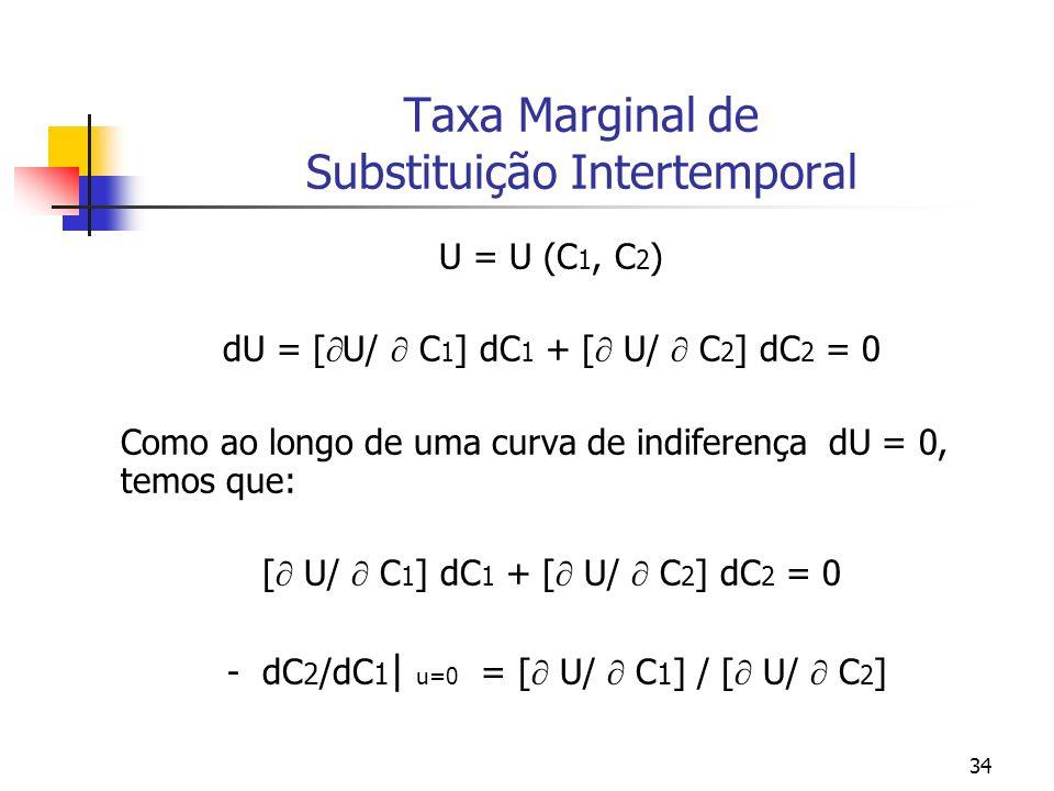 34 Taxa Marginal de Substituição Intertemporal U = U (C 1, C 2 ) dU = [ U/ C 1 ] dC 1 + [ U/ C 2 ] dC 2 = 0 Como ao longo de uma curva de indiferença