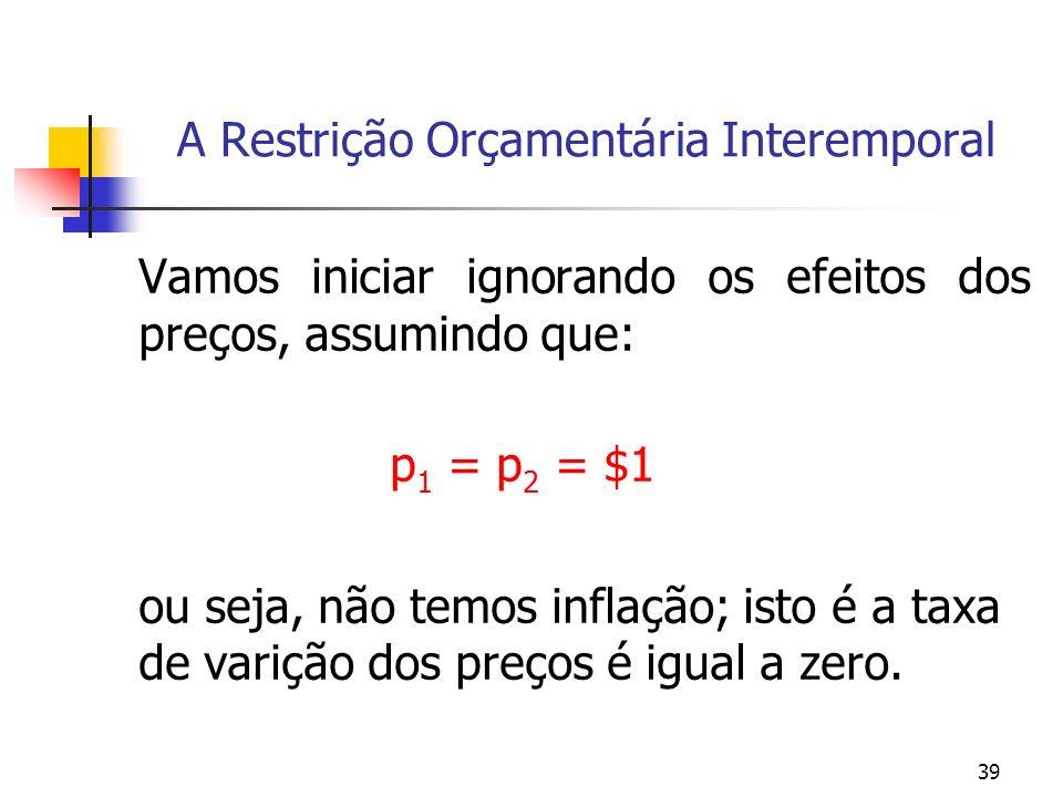 39 A Restrição Orçamentária Interemporal Vamos iniciar ignorando os efeitos dos preços, assumindo que: p 1 = p 2 = $1 ou seja, não temos inflação; ist